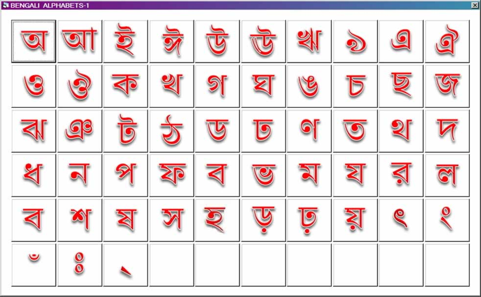 bengali writing Bengali or bangla (bengali: বাংলা, pronounced [ˈbaŋla]) is an eastern indo-aryan languageit is native to the region of eastern south asia known as bengal, which comprises present day.