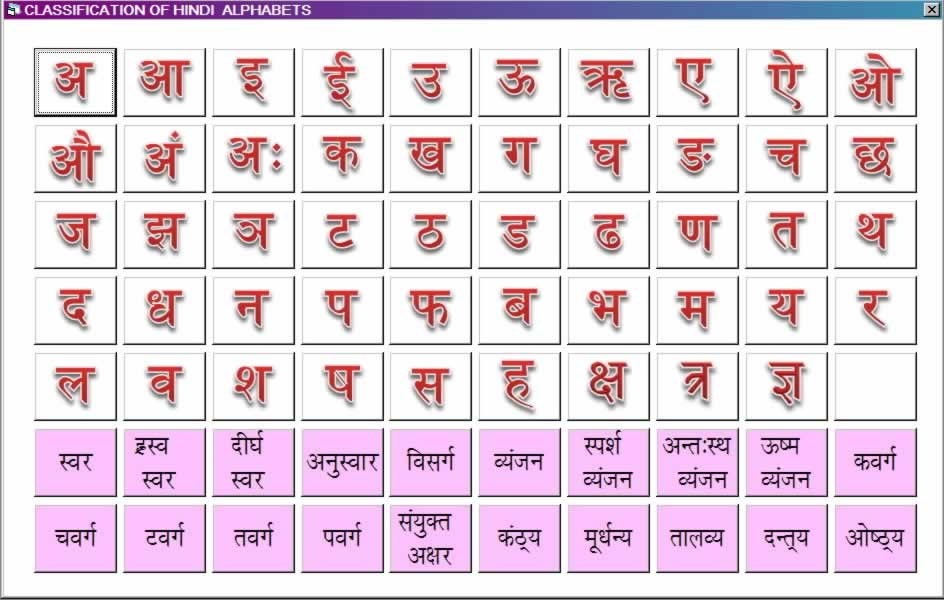 Teaching Hindi Alphabets - Lawteched